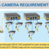adt pulse analog wired cameras diagram