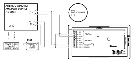 if you can get a wire from the lynx panel to the relay, then you will  follow the diagram below  the parts you will need to purchase to make this  work are