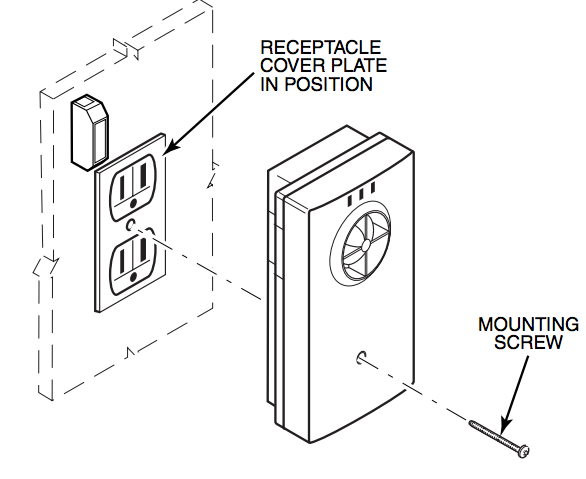 honeywell wireless siren for adt lynx vista or safewatch pro