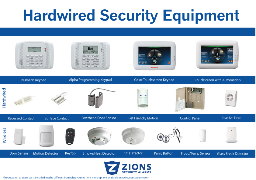 ADT Hardwired Security Equipment