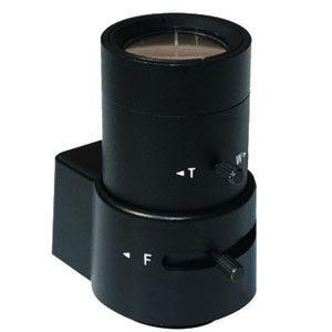 IP Box Camera Lens