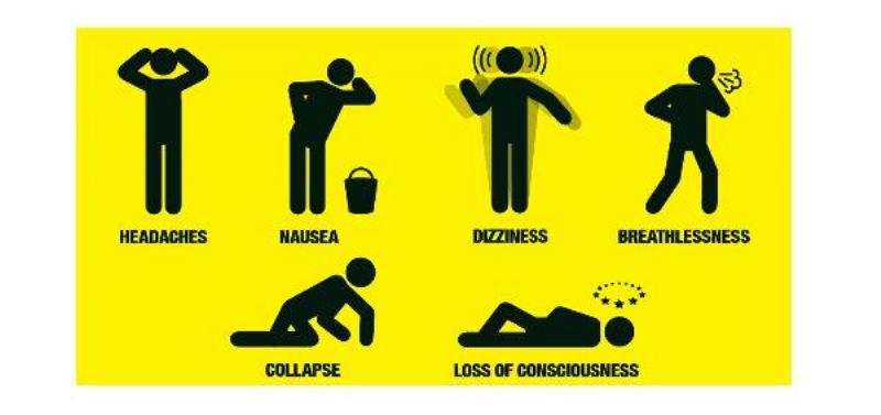 carbon_monoxide_poisoning_symptoms