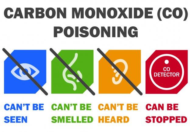 Carbon Monoxide - The Silent Killer