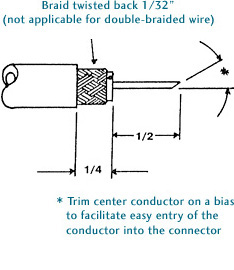 BNC Twist On Connector