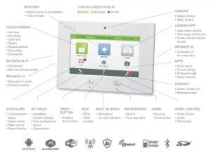 DSC Touch Cellular Kit