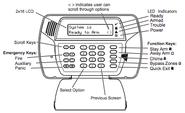 Wiring Diagram For A House Alarm on typical home wiring light circuit
