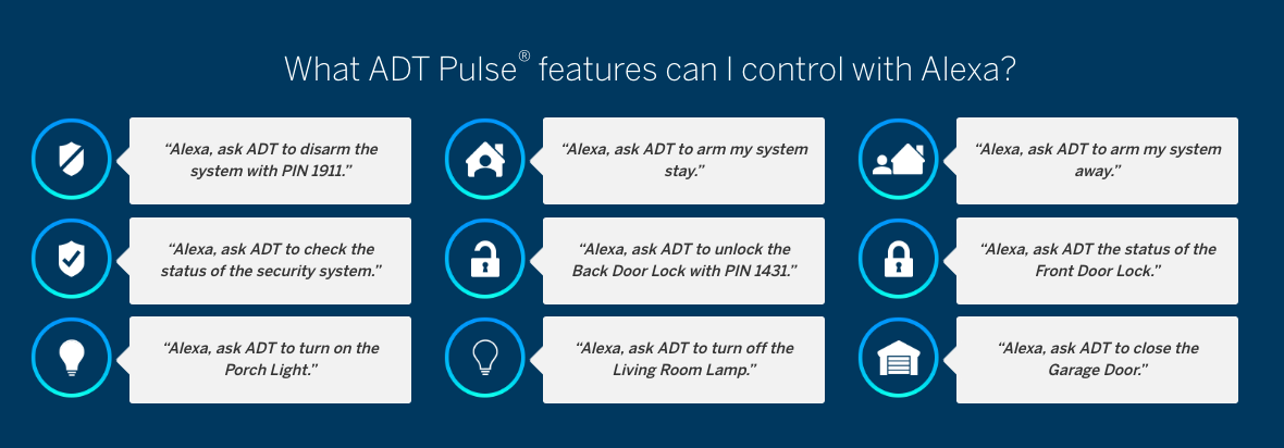 ADT Pulse Features you can control with Alexa
