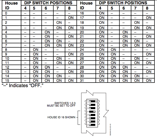 ADT Wireless Siren Dip Switch Chart