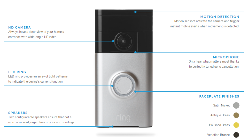 Ring Doorbell Works With Adt Pulse Zions Security Alarms Adt