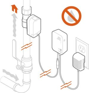 Smart Water Valve Install Instructions - Simple